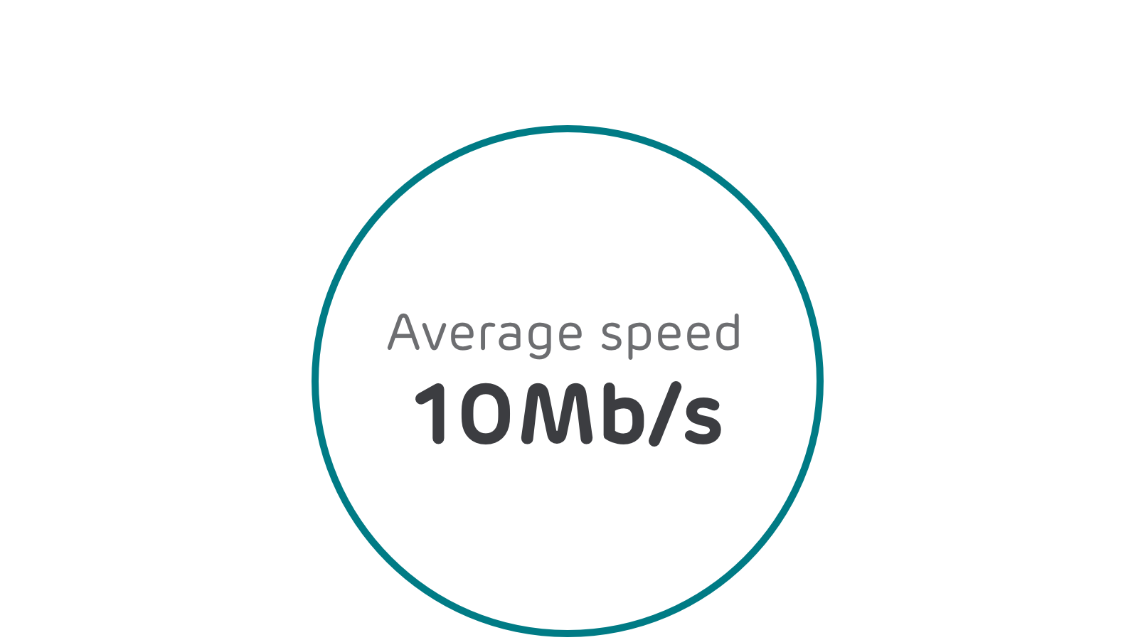 average speed 10mbs