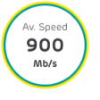 average speed 900mbs