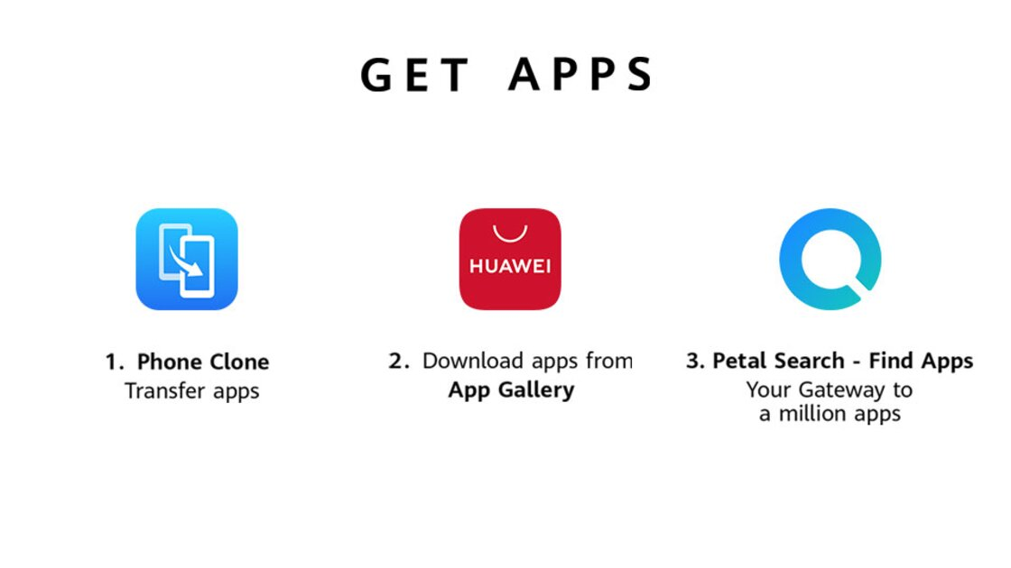 Huawei ways to get apps icons - Phone Clone, AppGallery and Petal Search.