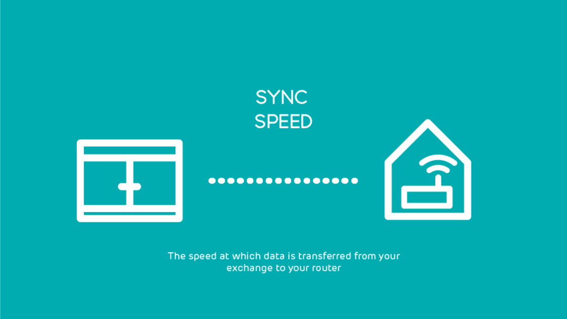 Infographic displaying definition of sync speed