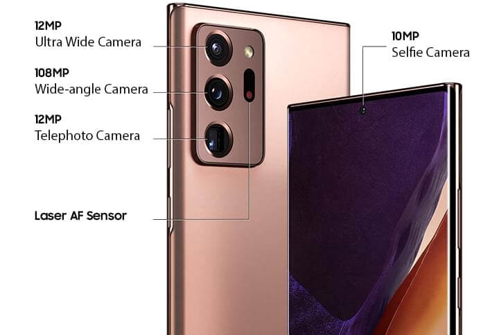 Information about Samsung Galaxy Note20 Ultra rear camera