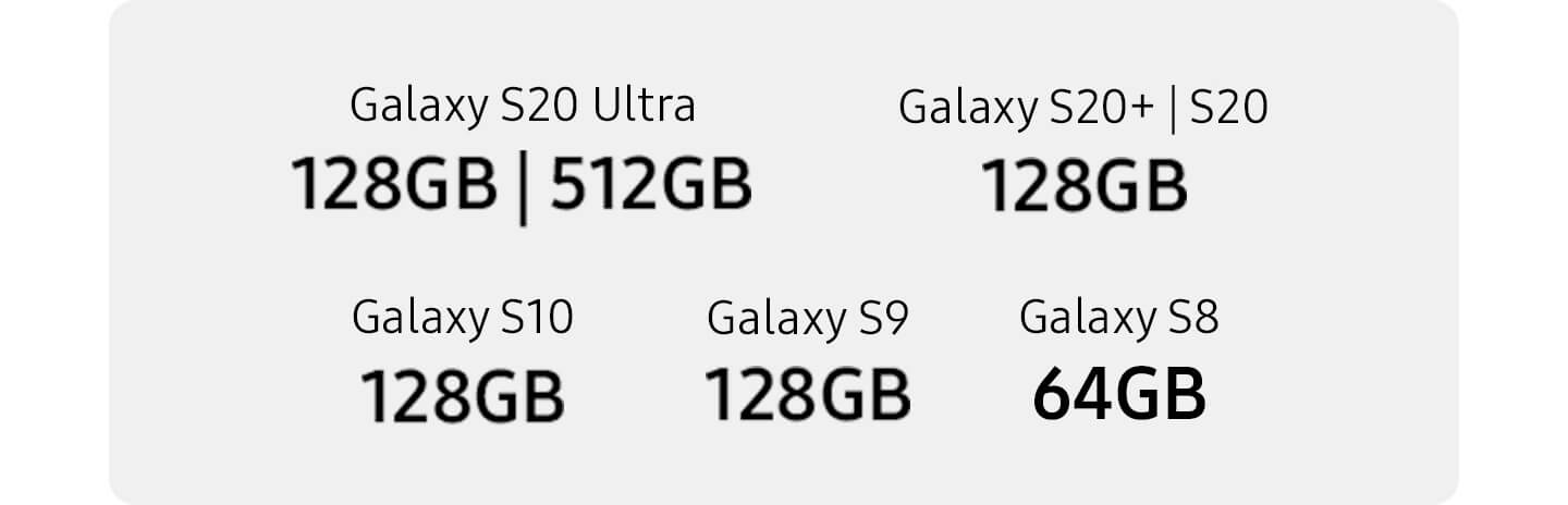 Samsung Galaxy S20 gigabyte capacity comparisons