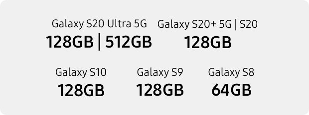 Samsung Galaxy S20 Plus 5G gigabyte capacity comparisons